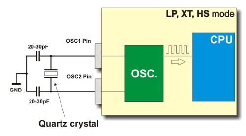 HC49S Circuit