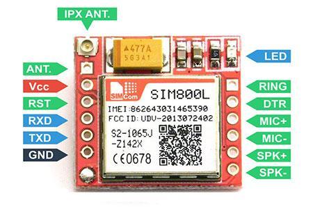 SIM800L Pinout